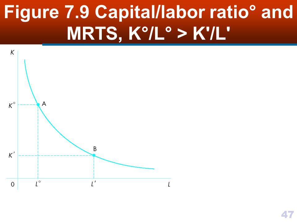 47 Figure 7.9 Capital/labor ratio° and MRTS, K°/L° > K'/L'