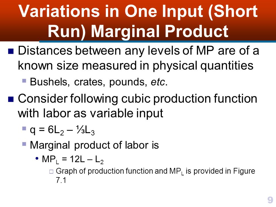 50 Figure 7.10 Elasticity of substitution for perfect-substitute technologies