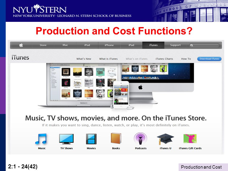 Production and Cost 2:1 - 24(42) Production and Cost Functions?