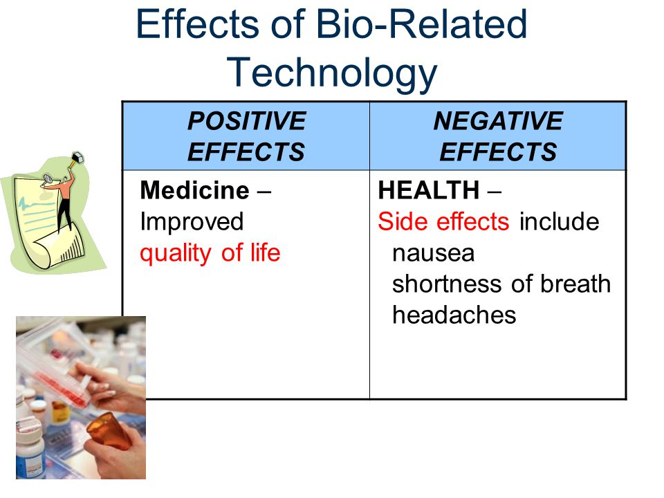 Effects of Bio-Related Technology POSITIVE EFFECTS NEGATIVE EFFECTS Medicine – Improved quality of life HEALTH – Side effects include nausea shortness