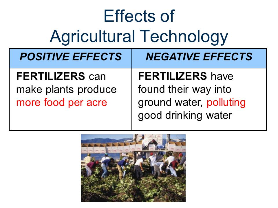 Effects of Agricultural Technology POSITIVE EFFECTSNEGATIVE EFFECTS FERTILIZERS can make plants produce more food per acre FERTILIZERS have found thei