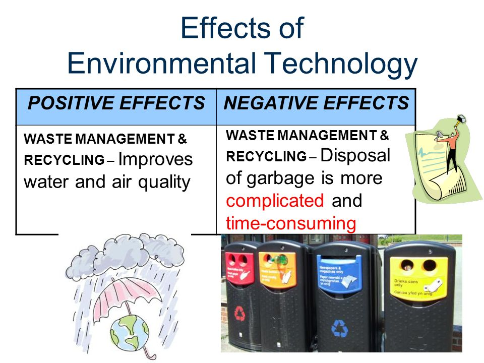 Effects of Environmental Technology POSITIVE EFFECTSNEGATIVE EFFECTS WASTE MANAGEMENT & RECYCLING – Improves water and air quality WASTE MANAGEMENT &