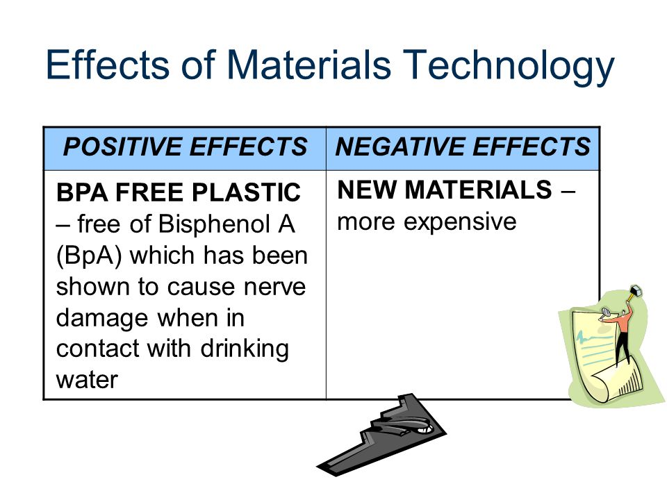 Effects of Materials Technology POSITIVE EFFECTSNEGATIVE EFFECTS BPA FREE PLASTIC – free of Bisphenol A (BpA) which has been shown to cause nerve dama