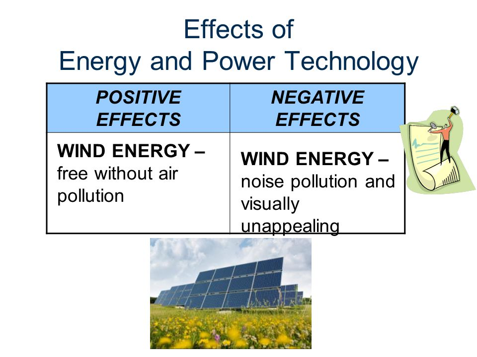 Effects of Energy and Power Technology POSITIVE EFFECTS NEGATIVE EFFECTS WIND ENERGY – free without air pollution WIND ENERGY – noise pollution and vi