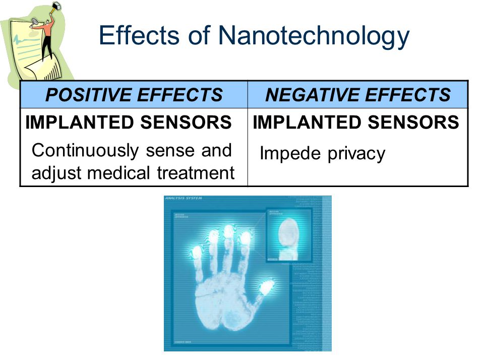 Effects of Nanotechnology POSITIVE EFFECTSNEGATIVE EFFECTS IMPLANTED SENSORS Continuously sense and adjust medical treatment Impede privacy
