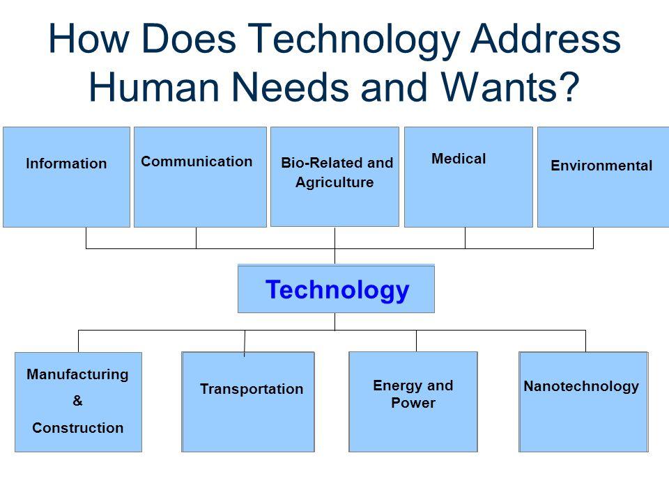 Information Technology Information Technology allows us to send signals around the world.