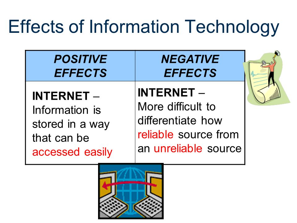 Communication Technology Communication Technology helps with the giving or exchanging of information.