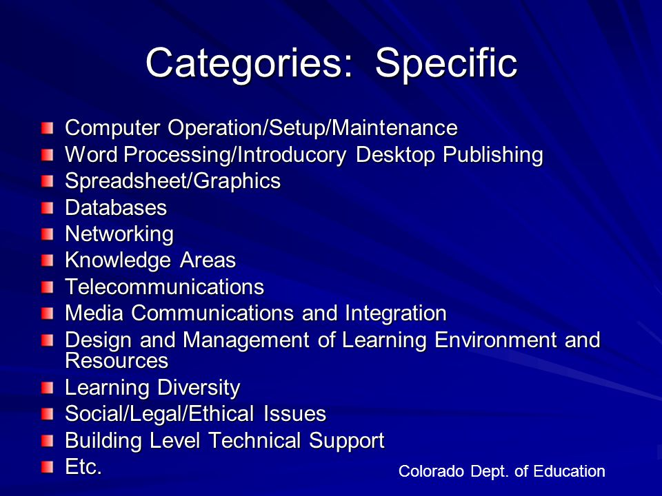 Categories: Specific Computer Operation/Setup/Maintenance Word Processing/Introducory Desktop Publishing Spreadsheet/GraphicsDatabasesNetworking Knowledge Areas Telecommunications Media Communications and Integration Design and Management of Learning Environment and Resources Learning Diversity Social/Legal/Ethical Issues Building Level Technical Support Etc.