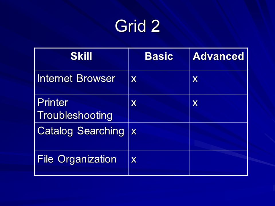 SkillBasicAdvanced Internet Browser xx Printer Troubleshooting xx Catalog Searching x File Organization x Grid 2