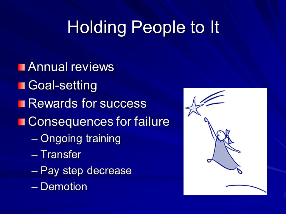 Holding People to It Annual reviews Goal-setting Rewards for success Consequences for failure –Ongoing training –Transfer –Pay step decrease –Demotion