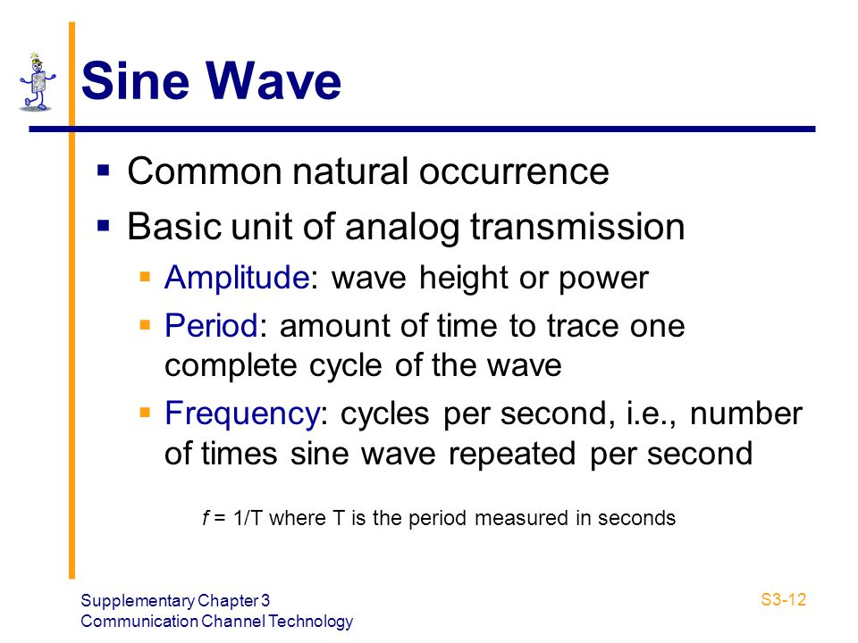 Supplementary Chapter 3 Communication Channel Technology S3-12 Sine Wave Common natural occurrence Basic unit of analog transmission Amplitude: wave h