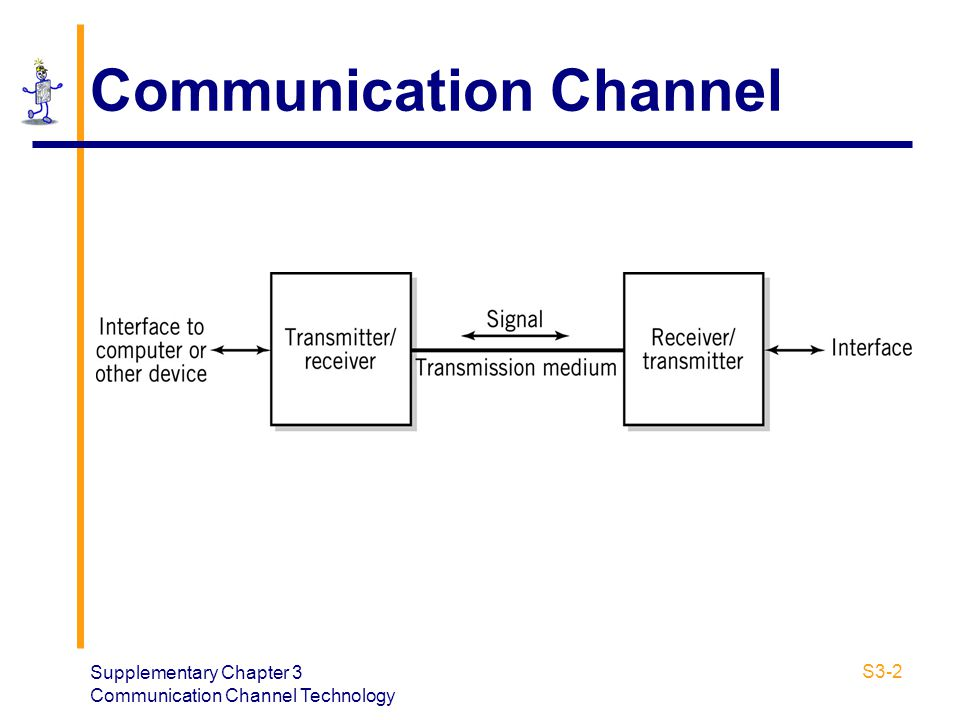 Supplementary Chapter 3 Communication Channel Technology S3-2 Communication Channel