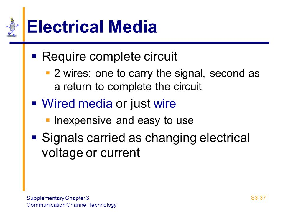 Supplementary Chapter 3 Communication Channel Technology S3-37 Electrical Media Require complete circuit 2 wires: one to carry the signal, second as a