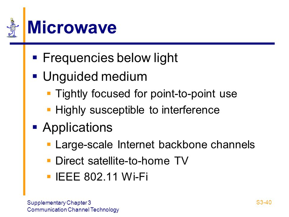 Supplementary Chapter 3 Communication Channel Technology S3-40 Microwave Frequencies below light Unguided medium Tightly focused for point-to-point us
