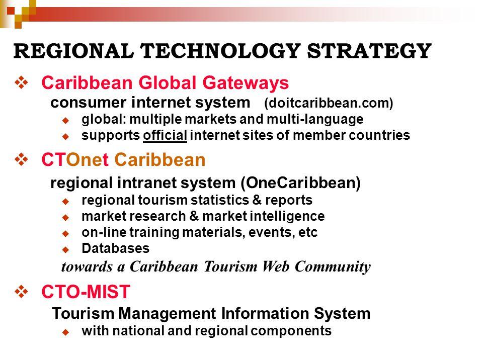 REGIONAL TECHNOLOGY STRATEGY Caribbean Global Gateways consumer internet system (doitcaribbean.com) global: multiple markets and multi-language suppor