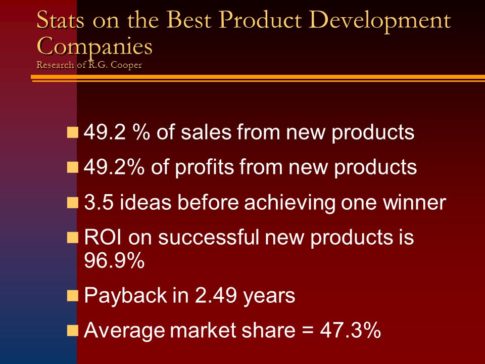 Stats on the Best Product Development Companies Research of R.G.