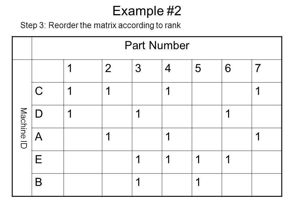 Example #2 Part Number Machine ID 1234567 C1111 D111 A111 E1111 B11 Step 3: Reorder the matrix according to rank