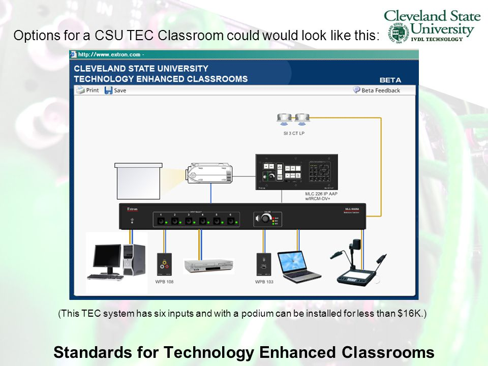 Standards for Technology Enhanced Classrooms Options for a CSU TEC Continued : This Technology set up costs approximately $14,000.00Smart Board Sympodium added to this Technology Enhanced Classroom All new classrooms would be supported by the IMS Service Desk and Head End Facility for no additional cost.