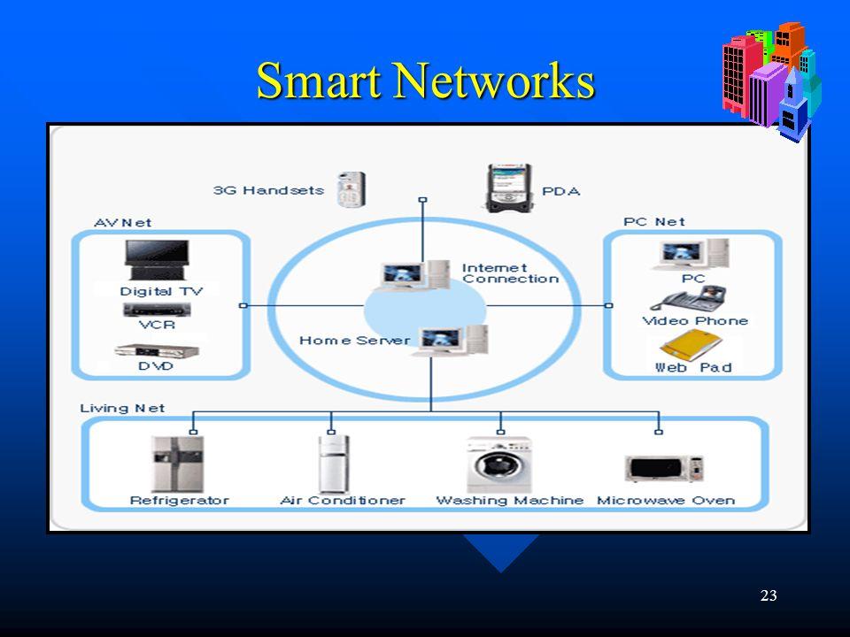23 Smart Networks