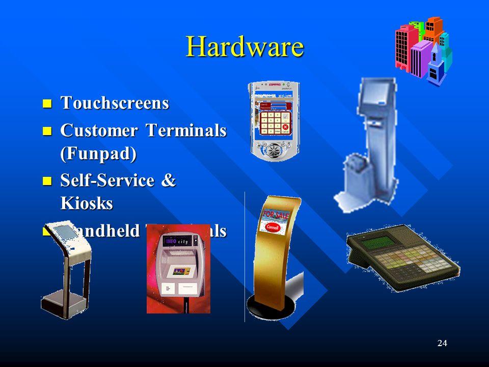 24 Hardware Touchscreens Touchscreens Customer Terminals (Funpad) Customer Terminals (Funpad) Self-Service & Kiosks Self-Service & Kiosks Handheld Terminals Handheld Terminals