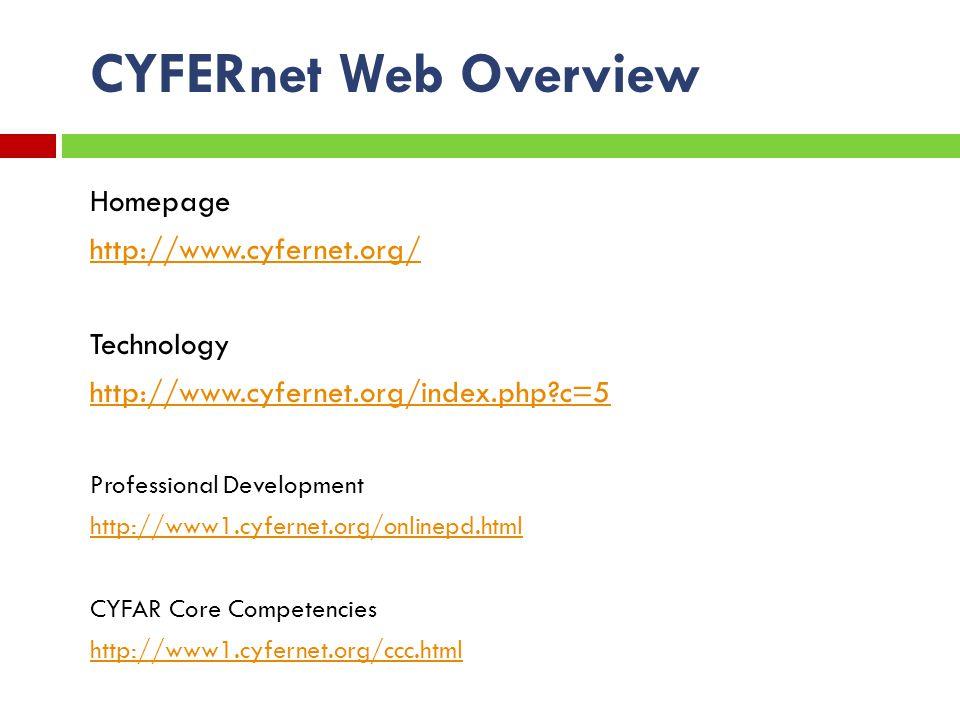 CYFERnet Web Overview Homepage http://www.cyfernet.org/ Technology http://www.cyfernet.org/index.php?c=5 Professional Development http://www1.cyfernet.org/onlinepd.html CYFAR Core Competencies http://www1.cyfernet.org/ccc.html