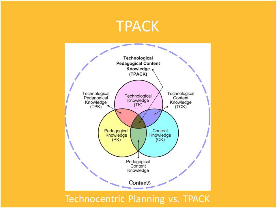 TPACK Technocentric Planning vs. TPACK