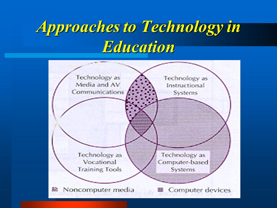 Instructional and supportive applications of computers.