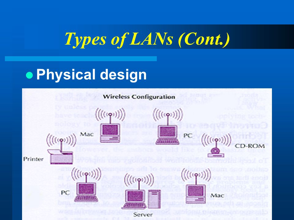 Types of LANs Physical design