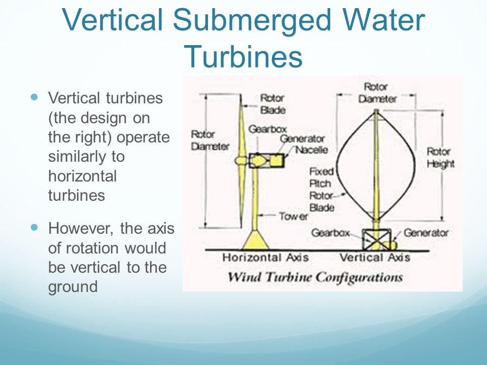 Vertical Submerged Water Turbines Vertical turbines (the design on the right) operate similarly to horizontal turbines However, the axis of rotation would be vertical to the ground