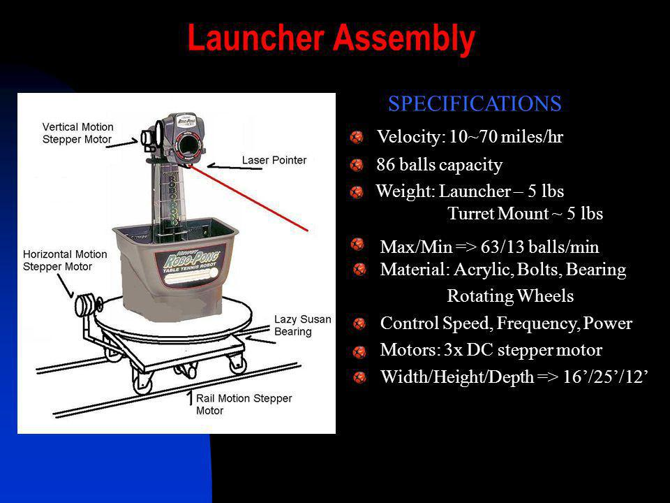 Launcher Assembly SPECIFICATIONS Velocity: 10~70 miles/hr 86 balls capacity Weight: Launcher – 5 lbs Turret Mount ~ 5 lbs Max/Min => 63/13 balls/min M