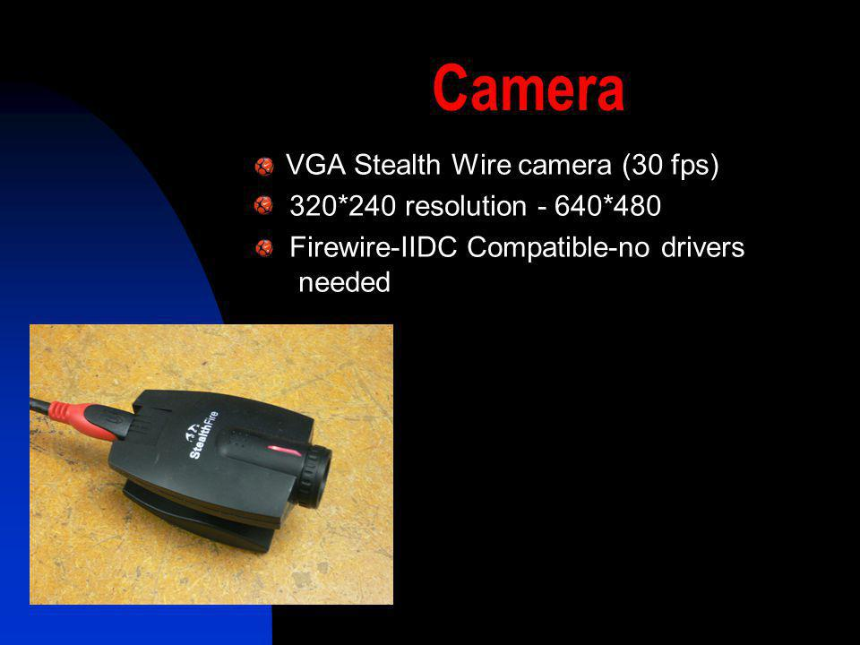 Camera VGA Stealth Wire camera (30 fps) 320*240 resolution - 640*480 Firewire-IIDC Compatible-no drivers needed
