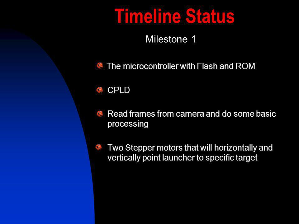 Timeline Status Milestone 1 The microcontroller with Flash and ROM CPLD Read frames from camera and do some basic processing Two Stepper motors that w