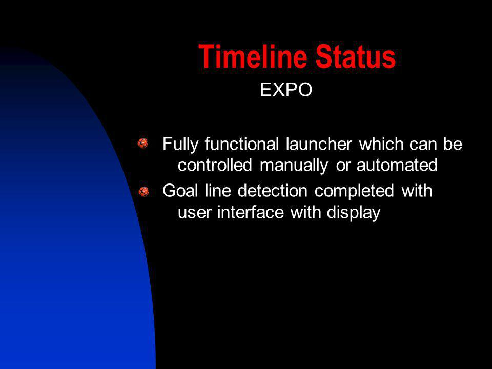 Timeline Status EXPO Fully functional launcher which can be controlled manually or automated Goal line detection completed with user interface with di