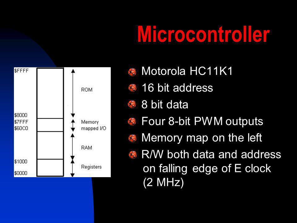 Microcontroller Motorola HC11K1 16 bit address 8 bit data Four 8-bit PWM outputs Memory map on the left R/W both data and address on falling edge of E