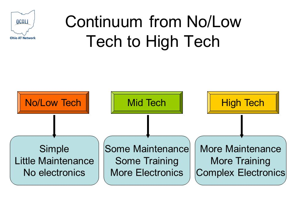 Continuum from No/Low Tech to High Tech No/Low TechMid TechHigh Tech Simple Little Maintenance No electronics Some Maintenance Some Training More Elec