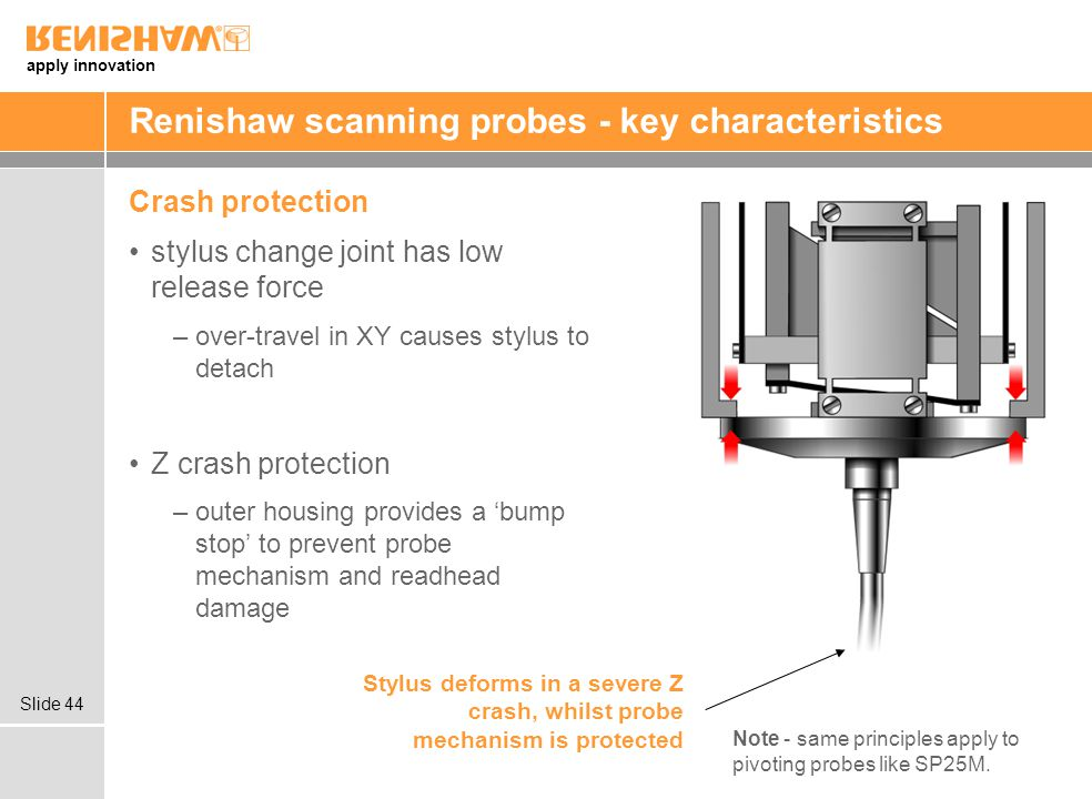 apply innovation Slide 44 Crash protection stylus change joint has low release force –over-travel in XY causes stylus to detach Z crash protection –outer housing provides a bump stop to prevent probe mechanism and readhead damage Stylus deforms in a severe Z crash, whilst probe mechanism is protected Renishaw scanning probes - key characteristics Note - same principles apply to pivoting probes like SP25M.