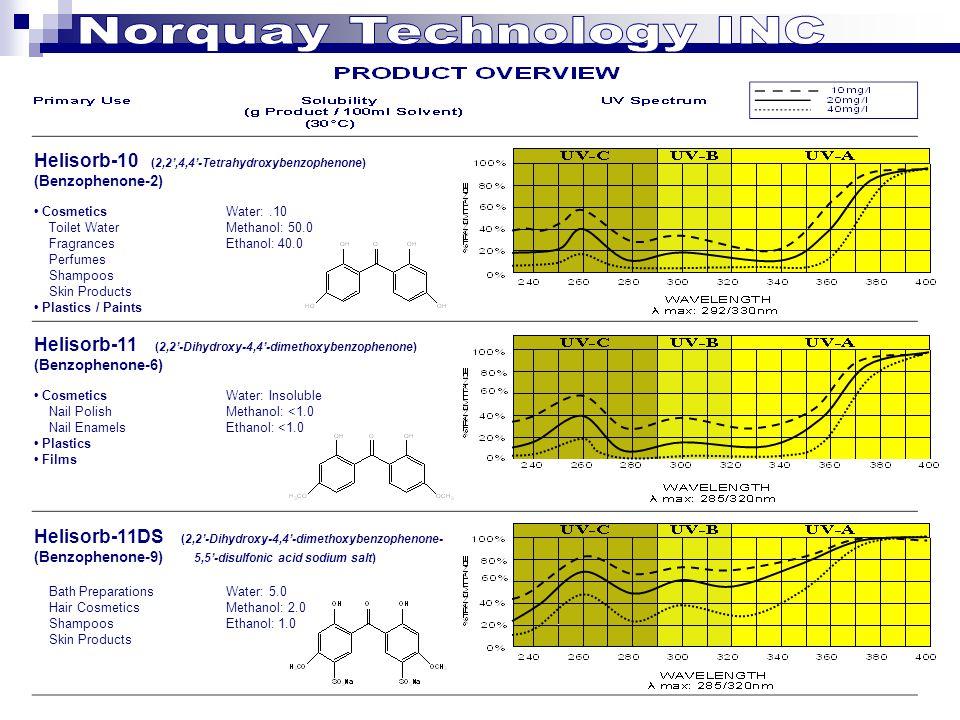 www.NorquayTech.com8 Aromatic Phenyl Hydrazines 4-Fluorophenylhydrazine HCl 2-Fluorophenylhydrazine HCl p-Tolylhydrazine HCl 4-Methoxyphenylhydrazine HCl