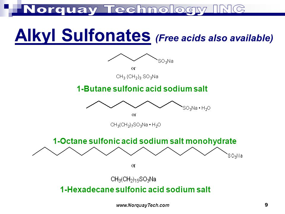 www.NorquayTech.com9 Alkyl Sulfonates (Free acids also available) 1-Butane sulfonic acid sodium salt 1-Hexadecane sulfonic acid sodium salt 1-Octane sulfonic acid sodium salt monohydrate