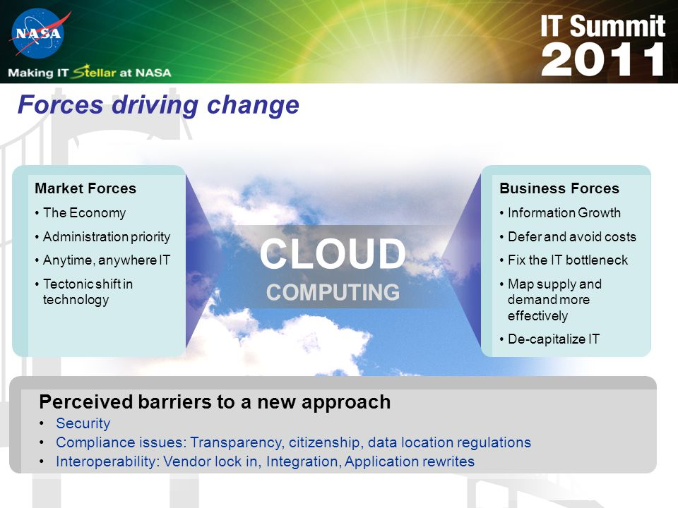 The Private Cloud Todays IT World THE Journey THE Bridge where customers are of fully automated and virtualized data centers Unprecedented levels of efficiency, control, choice Increasing complexity, inflexibility, and cost of traditional IT environments Build the Bridge to the Private Cloud