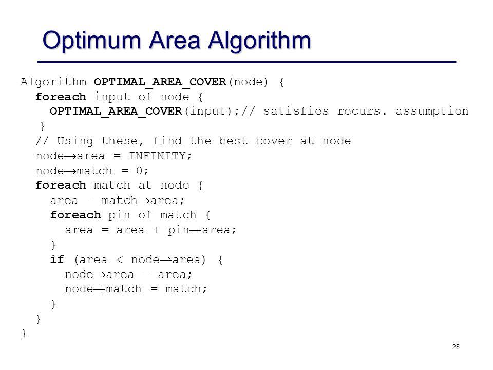 28 Optimum Area Algorithm Algorithm OPTIMAL_AREA_COVER(node) { foreach input of node { OPTIMAL_AREA_COVER(input);// satisfies recurs. assumption } //