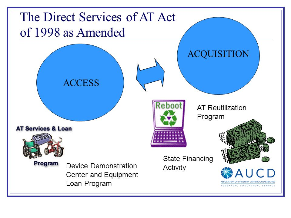 ACCESS ACQUISITION AT Reutilization Program State Financing Activity The Direct Services of AT Act of 1998 as Amended Device Demonstration Center and Equipment Loan Program