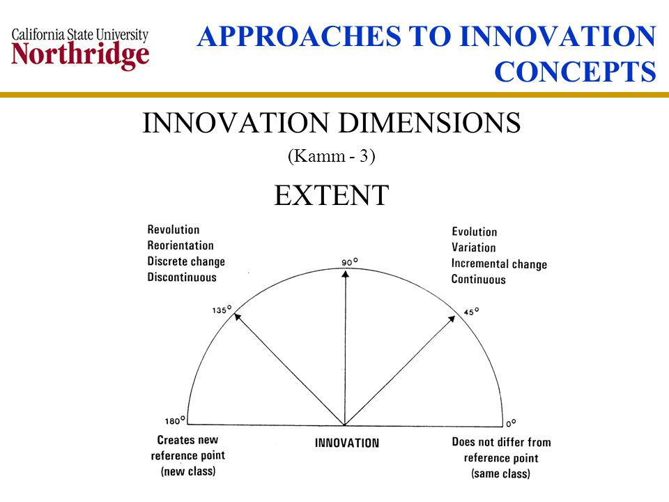 APPROACHES TO INNOVATION CONCEPTS INNOVATION DIMENSIONS (Kamm - 3) EXTENT