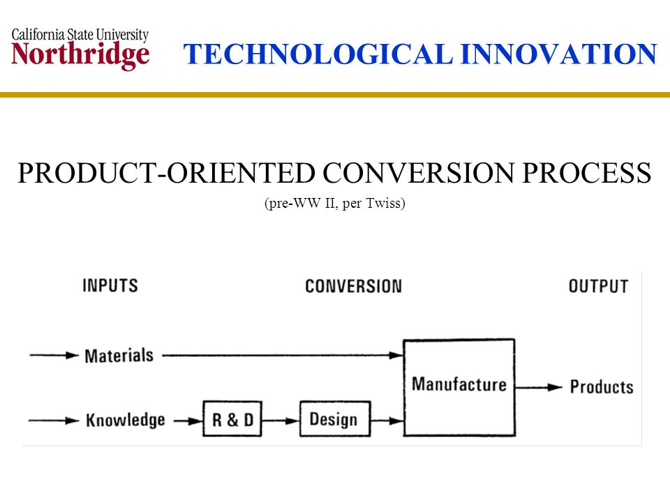TECHNOLOGICAL INNOVATION PRODUCT-ORIENTED CONVERSION PROCESS (pre-WW II, per Twiss)