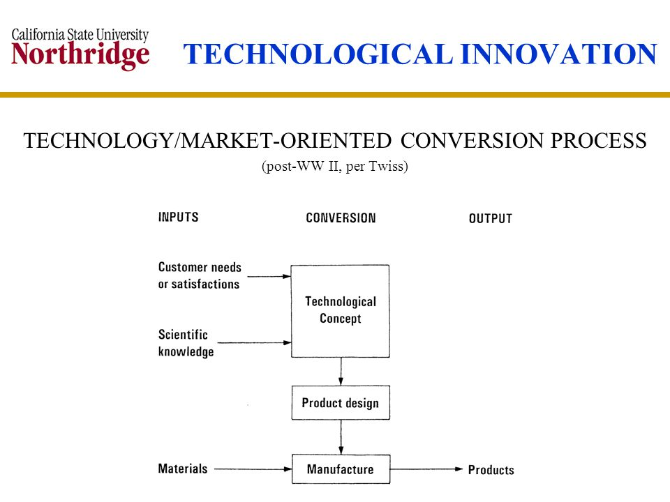 TECHNOLOGICAL INNOVATION TECHNOLOGY/MARKET-ORIENTED CONVERSION PROCESS (post-WW II, per Twiss)