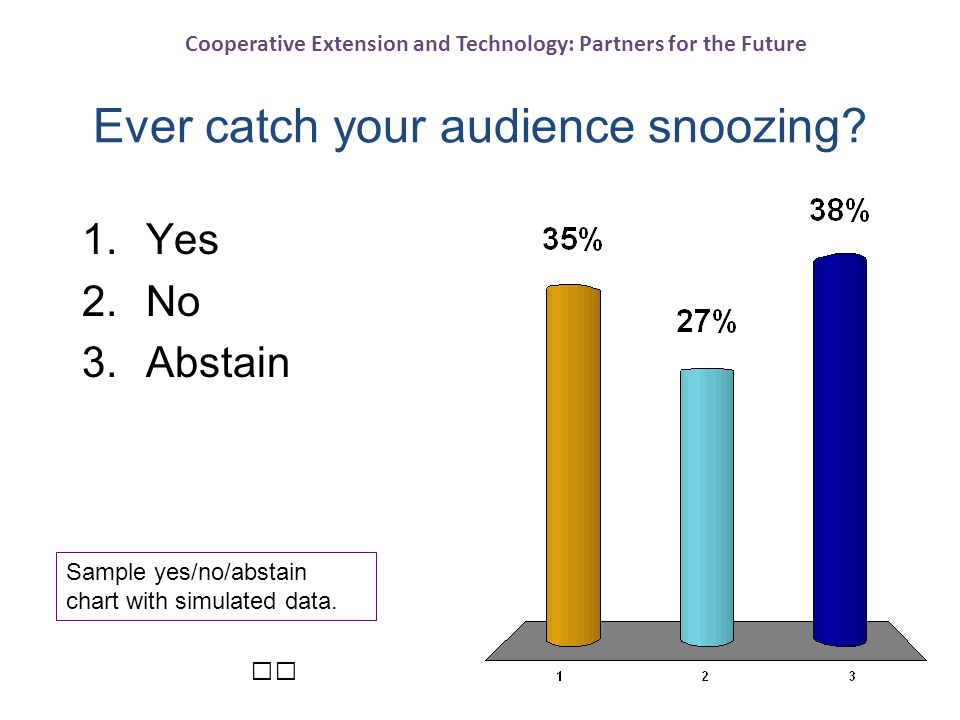 Cooperative Extension and Technology: Partners for the Future Ever catch your audience snoozing.