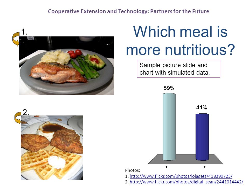 Cooperative Extension and Technology: Partners for the Future Which meal is more nutritious.