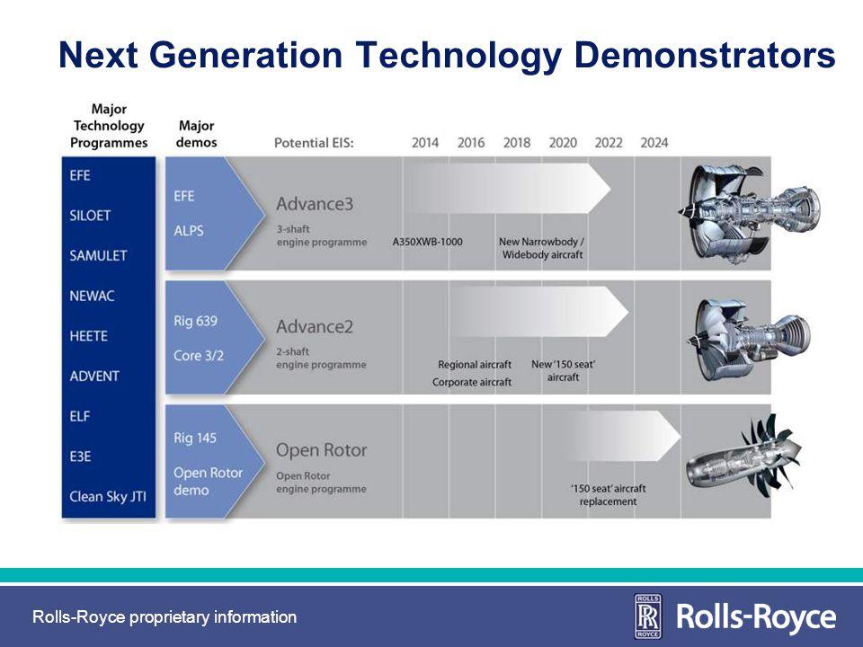 Rolls-Royce proprietary information Next Generation Technology Demonstrators