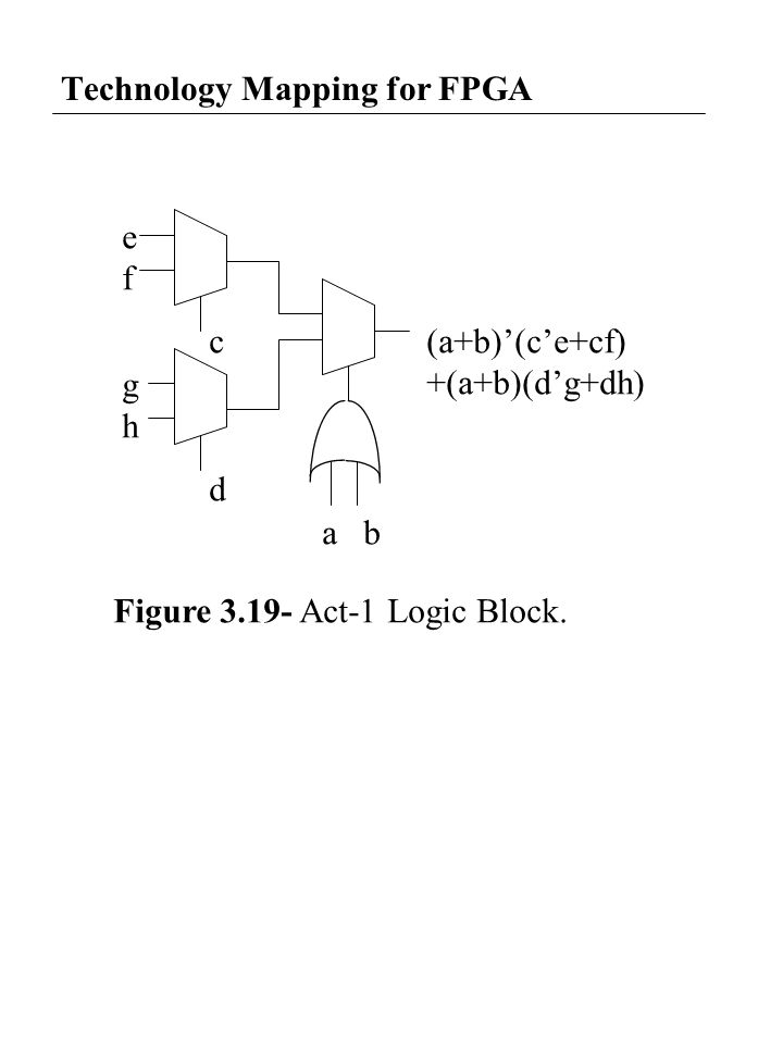 Technology Mapping for FPGA efef ghgh c d a b (a+b)(ce+cf) +(a+b)(dg+dh) Figure Act-1 Logic Block.