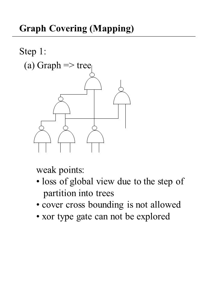 Graph Covering (Mapping) Step 1: (a) Graph => tree weak points: loss of global view due to the step of partition into trees cover cross bounding is not allowed xor type gate can not be explored