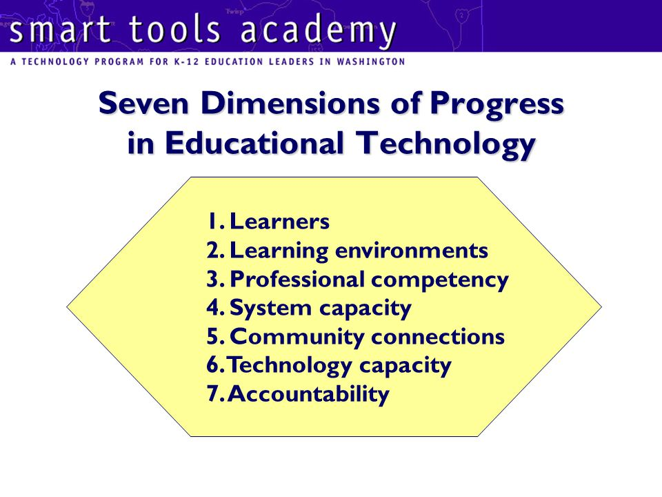 Seven Dimensions of Progress in Educational Technology 1. Learners 2. Learning environments 3. Professional competency 4. System capacity 5. Community